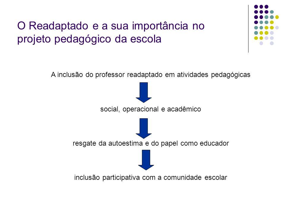 O Readaptado e a sua importância no projeto pedagógico da escola A inclusão do professor readaptado em atividades pedagógicas social, operacional e ac