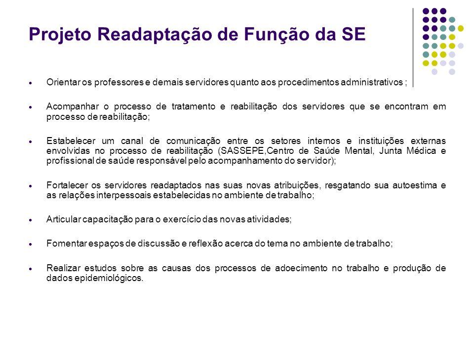 Projeto Readaptação de Função da SE Orientar os professores e demais servidores quanto aos procedimentos administrativos ; Acompanhar o processo de tr