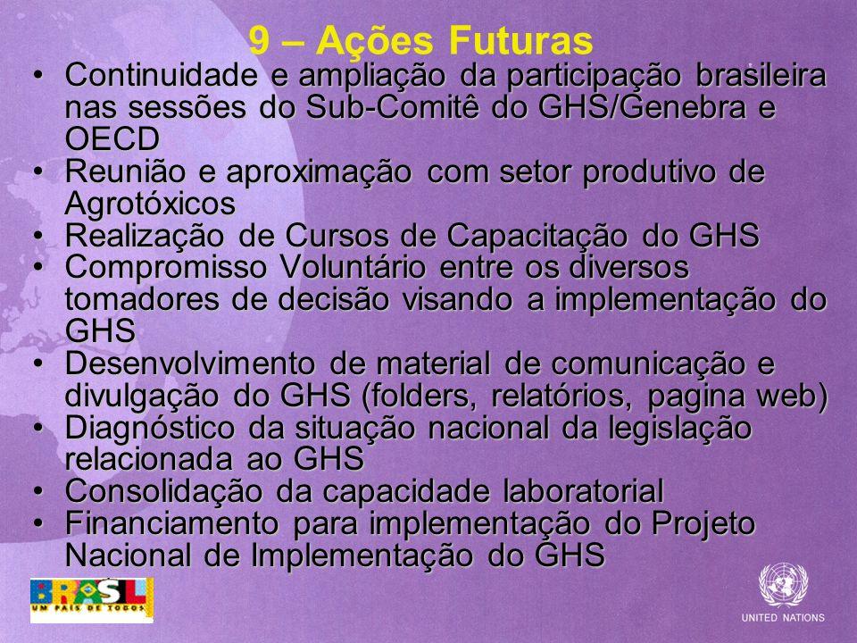 9 – Ações Futuras Continuidade e ampliação da participação brasileira nas sessões do Sub-Comitê do GHS/Genebra e OECDContinuidade e ampliação da parti