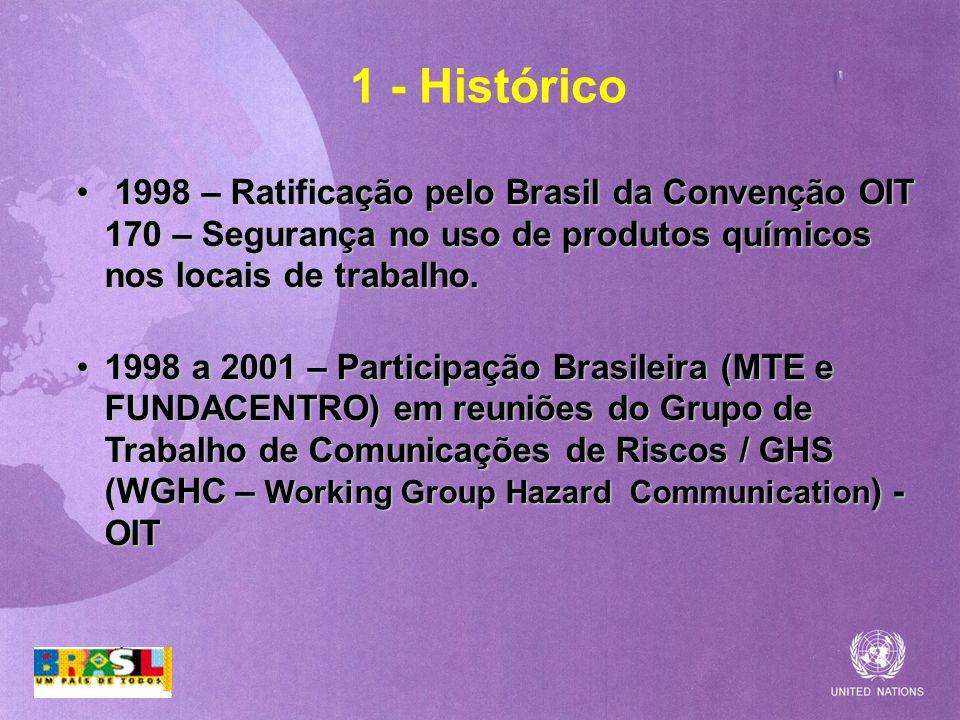 1 - Histórico 1998 – Ratificação pelo Brasil da Convenção OIT 170 – Segurança no uso de produtos químicos nos locais de trabalho. 1998 – Ratificação p