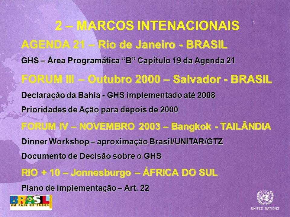 2 – MARCOS INTENACIONAIS AGENDA 21 – Rio de Janeiro - BRASIL GHS – Área Programática B Capítulo 19 da Agenda 21 FORUM III – Outubro 2000 – Salvador -