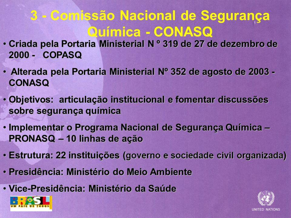 3 - Comissão Nacional de Segurança Química - CONASQ Criada pela Portaria Ministerial N º 319 de 27 de dezembro de 2000 - COPASQCriada pela Portaria Mi