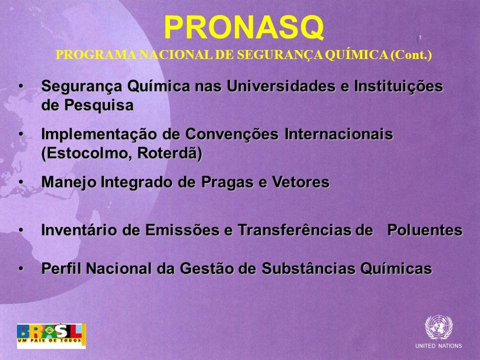PRONASQ PROGRAMA NACIONAL DE SEGURANÇA QUÍMICA (Cont.) Segurança Química nas Universidades e Instituições de PesquisaSegurança Química nas Universidad