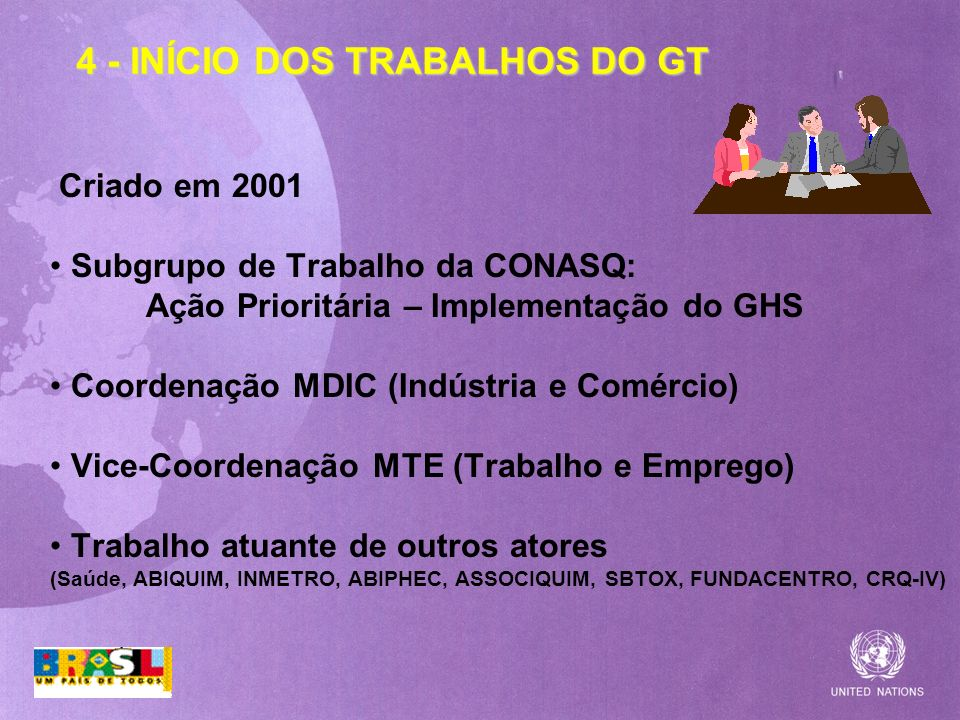 Membros do GT-GHS 2000 MDIC MTE INMETRO MCT SRF/MF Petrobrás SITICESP/SP IBAMA MMA 3M ABIQUIM Bayer