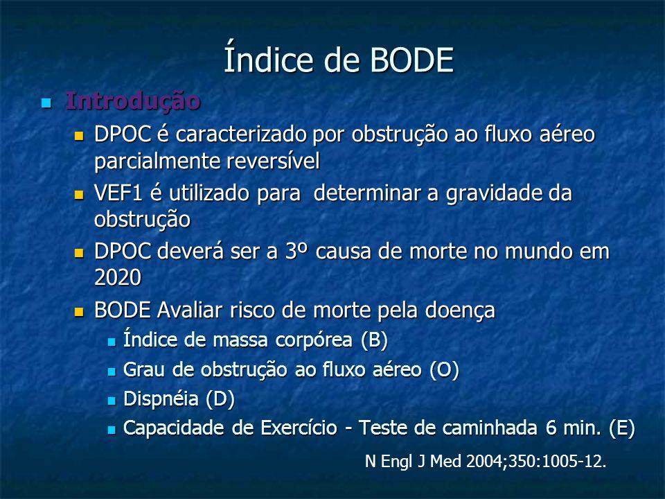 Índice de BODE Introdução Introdução DPOC é caracterizado por obstrução ao fluxo aéreo parcialmente reversível DPOC é caracterizado por obstrução ao f