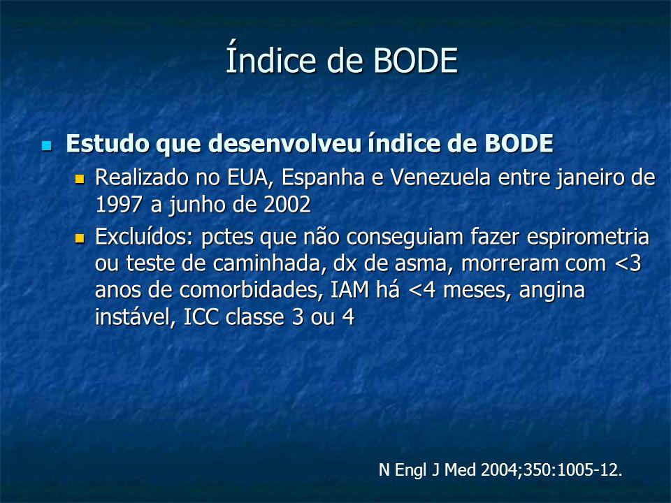 Índice de BODE Estudo que desenvolveu índice de BODE Estudo que desenvolveu índice de BODE Realizado no EUA, Espanha e Venezuela entre janeiro de 1997