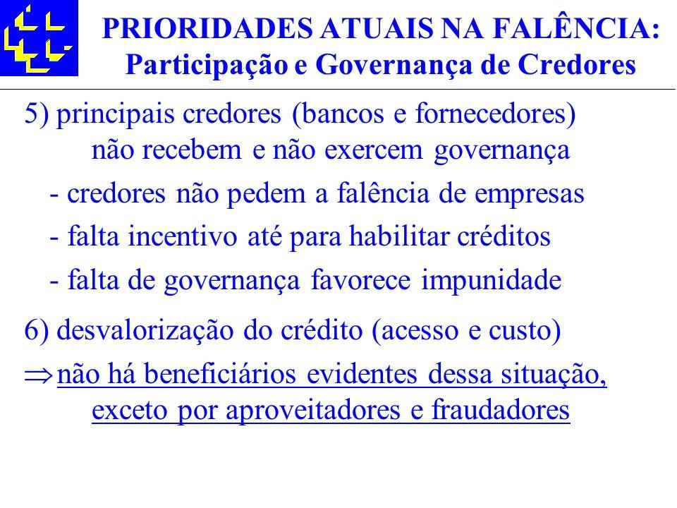 PRIORIDADES ATUAIS NA FALÊNCIA: Participação e Governança de Credores 5) principais credores (bancos e fornecedores) não recebem e não exercem governa