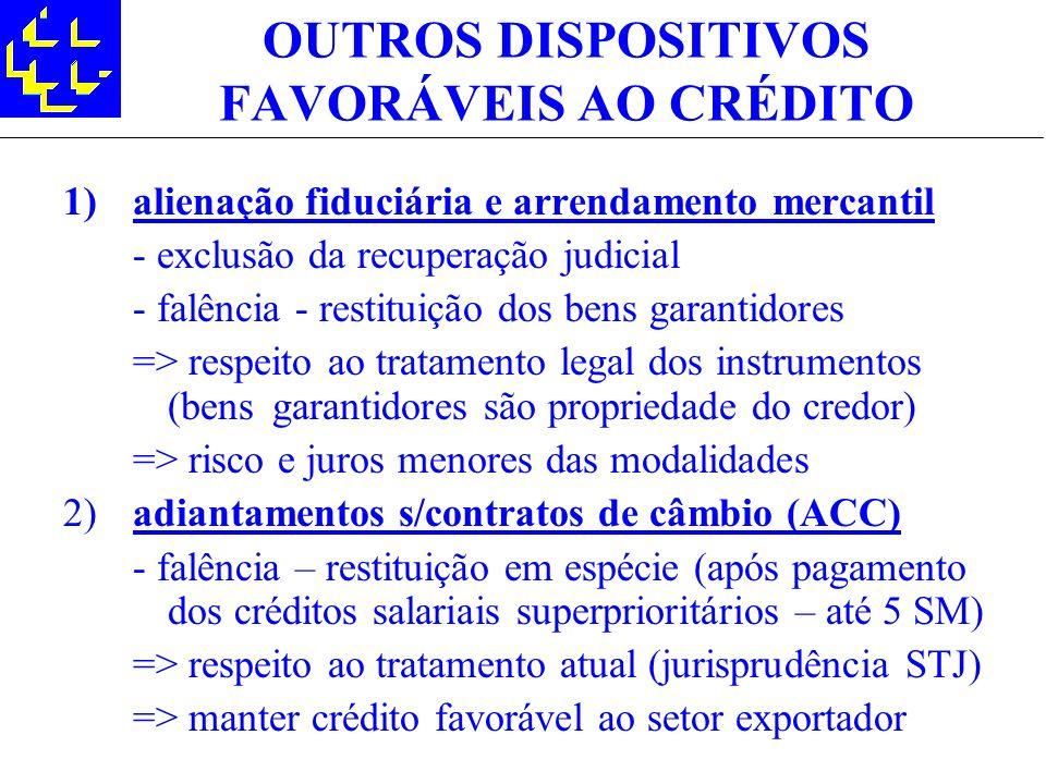 OUTROS DISPOSITIVOS FAVORÁVEIS AO CRÉDITO 1)alienação fiduciária e arrendamento mercantil - exclusão da recuperação judicial - falência - restituição