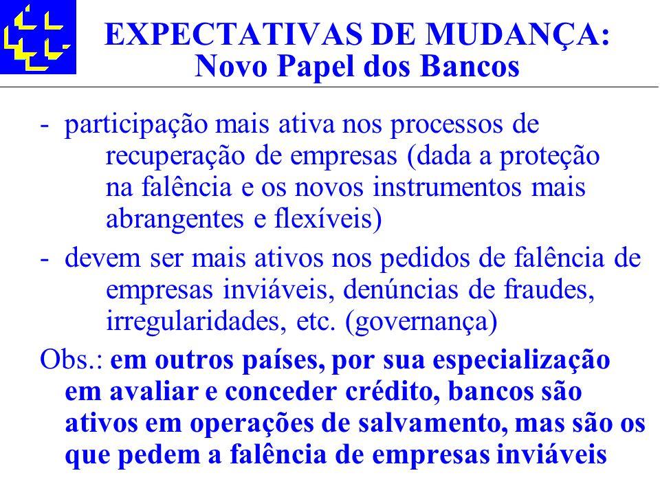 EXPECTATIVAS DE MUDANÇA: Novo Papel dos Bancos -participação mais ativa nos processos de recuperação de empresas (dada a proteção na falência e os nov