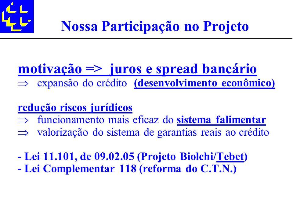 Nossa Participação no Projeto motivação => juros e spread bancário expansão do crédito (desenvolvimento econômico) redução riscos jurídicos funcioname