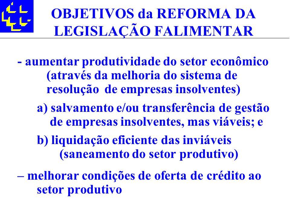 OBJETIVOS da REFORMA DA LEGISLAÇÃO FALIMENTAR - aumentar produtividade do setor econômico (através da melhoria do sistema de resolução de empresas ins