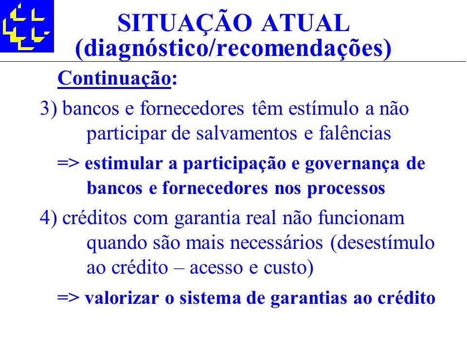SITUAÇÃO ATUAL (diagnóstico/recomendações) Continuação: 3) bancos e fornecedores têm estímulo a não participar de salvamentos e falências => estimular