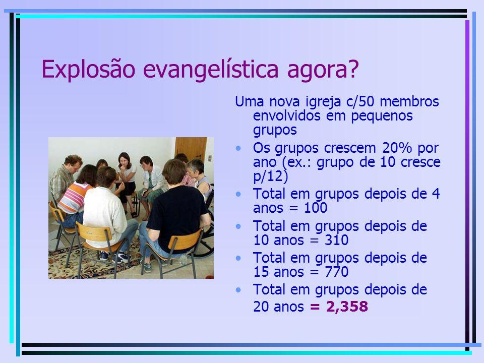 Explosão evangelística agora.