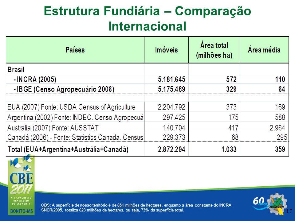 17 OBS: A superfície de nosso território é de 851 milhões de hectares, enquanto a área constante do INCRA SNCR/2005, totaliza 623 milhões de hectares,