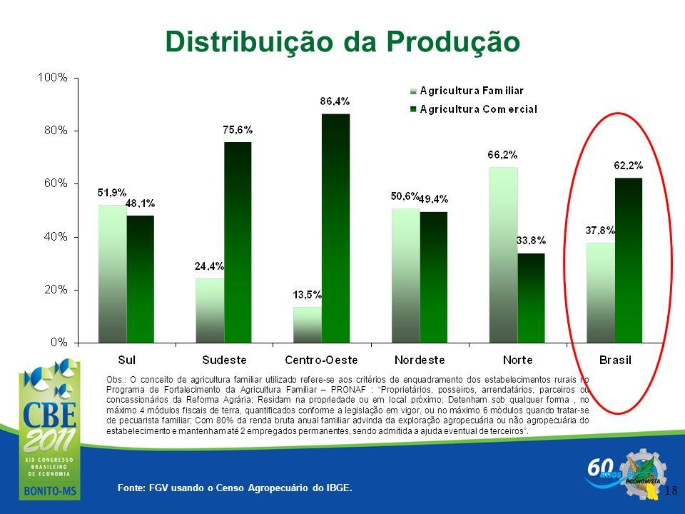 18 Distribuição da Produção Obs.: O conceito de agricultura familiar utilizado refere-se aos critérios de enquadramento dos estabelecimentos rurais no