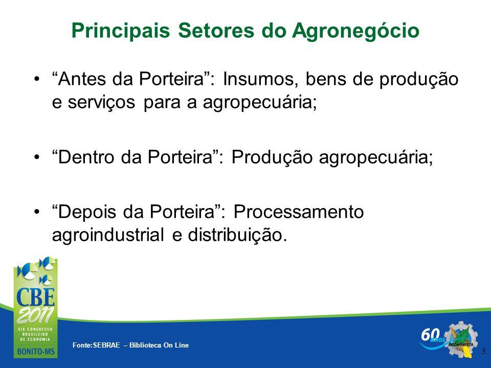 3 Fonte:SEBRAE – Biblioteca On Line Principais Setores do Agronegócio Antes da Porteira: Insumos, bens de produção e serviços para a agropecuária; Den