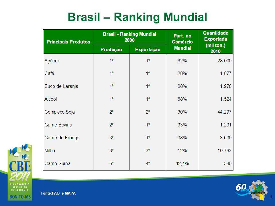 4 Fonte:FAO e MAPA Brasil – Ranking Mundial