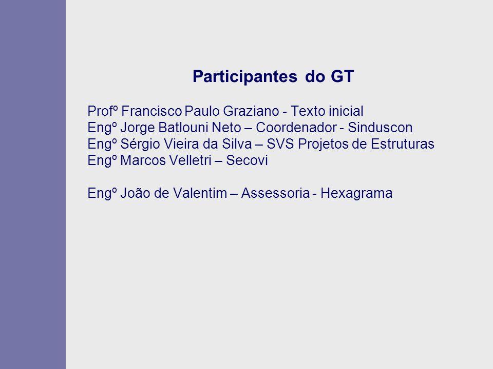 Participantes do GT Profº Francisco Paulo Graziano - Texto inicial Engº Jorge Batlouni Neto – Coordenador - Sinduscon Engº Sérgio Vieira da Silva – SV