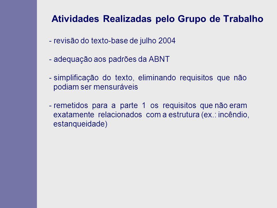 Atividades Realizadas pelo Grupo de Trabalho - revisão do texto-base de julho 2004 - adequação aos padrões da ABNT - simplificação do texto, eliminand