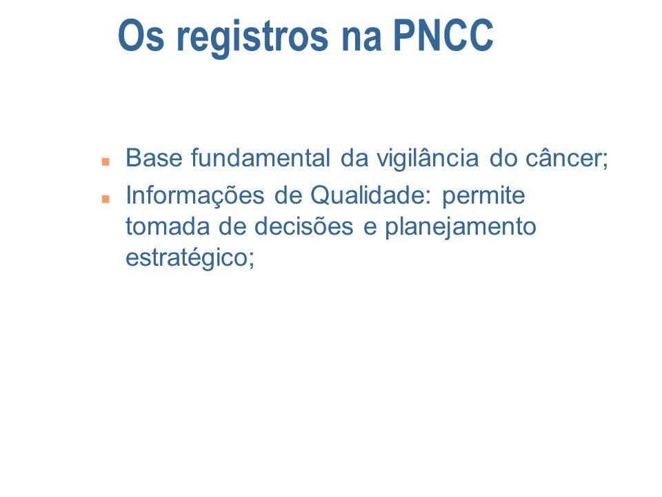 Os registros na PNCC n Base fundamental da vigilância do câncer; n Informações de Qualidade: permite tomada de decisões e planejamento estratégico;
