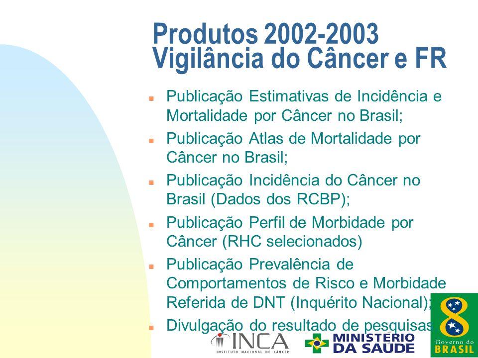 Produtos 2002-2003 Vigilância do Câncer e FR n Publicação Estimativas de Incidência e Mortalidade por Câncer no Brasil; n Publicação Atlas de Mortalid