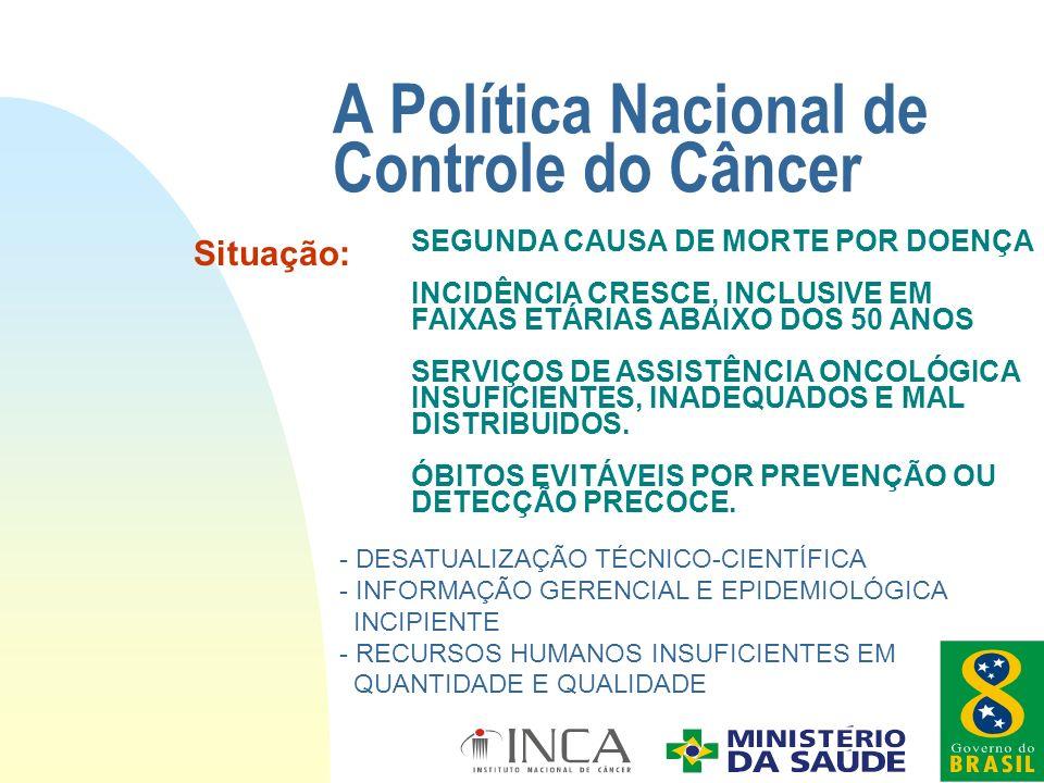 A Política Nacional de Controle do Câncer SEGUNDA CAUSA DE MORTE POR DOENÇA INCIDÊNCIA CRESCE, INCLUSIVE EM FAIXAS ETÁRIAS ABAIXO DOS 50 ANOS SERVIÇOS