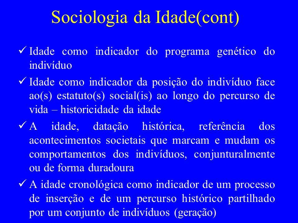 Sociologia da Idade(cont) Idade como indicador do programa genético do indivíduo Idade como indicador da posição do indivíduo face ao(s) estatuto(s) s