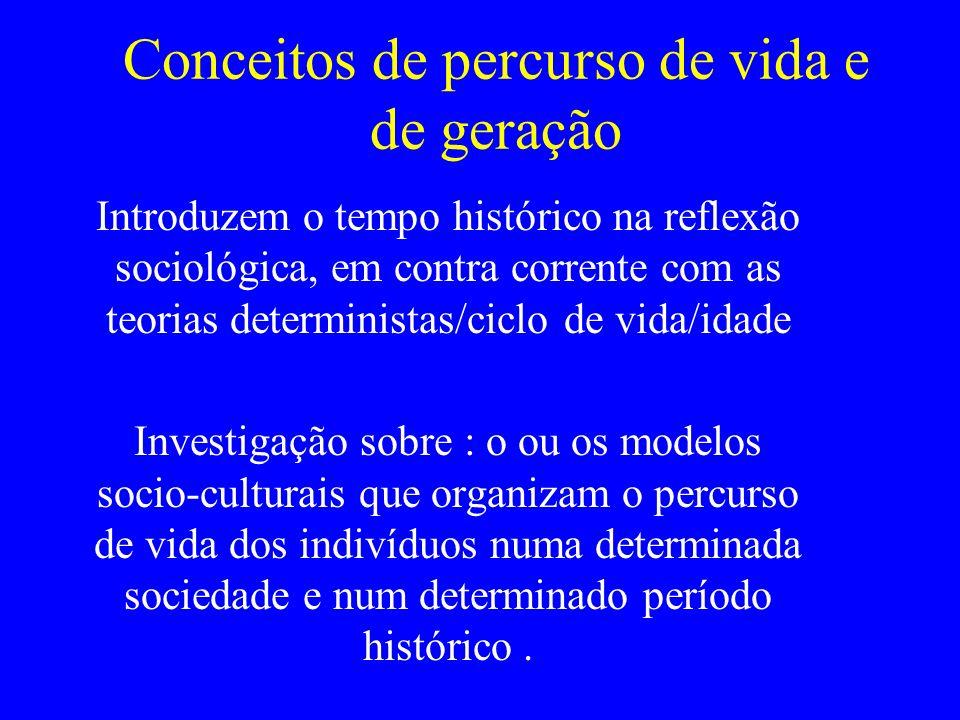Conceitos de percurso de vida e de geração Introduzem o tempo histórico na reflexão sociológica, em contra corrente com as teorias deterministas/ciclo