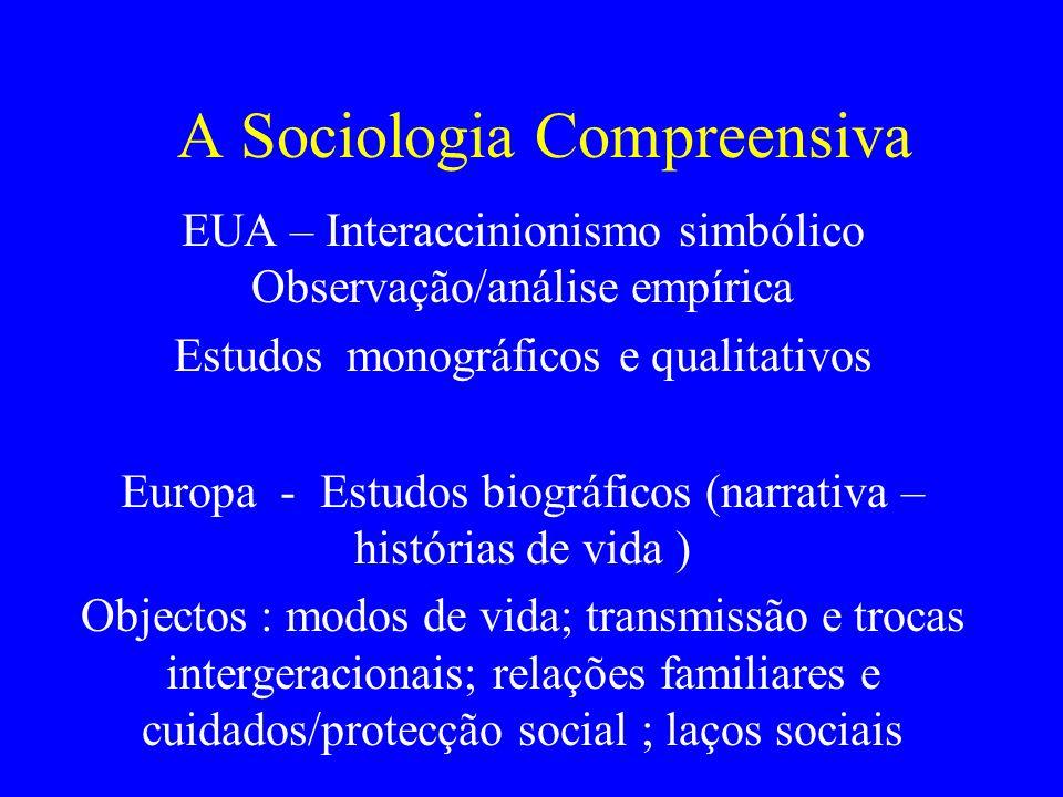 A Sociologia Compreensiva EUA – Interaccinionismo simbólico Observação/análise empírica Estudos monográficos e qualitativos Europa - Estudos biográfic