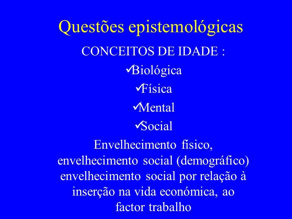 Questões epistemológicas CONCEITOS DE IDADE : Biológica Física Mental Social Envelhecimento físico, envelhecimento social (demográfico) envelhecimento
