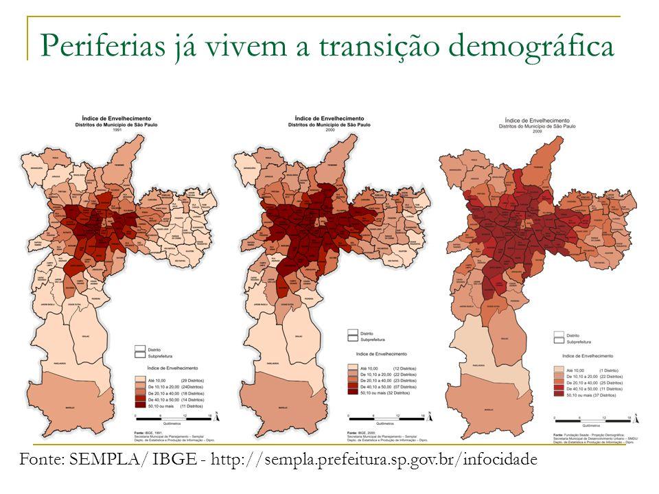 Periferias já vivem a transição demográfica Fonte: SEMPLA/ IBGE - http://sempla.prefeitura.sp.gov.br/infocidade