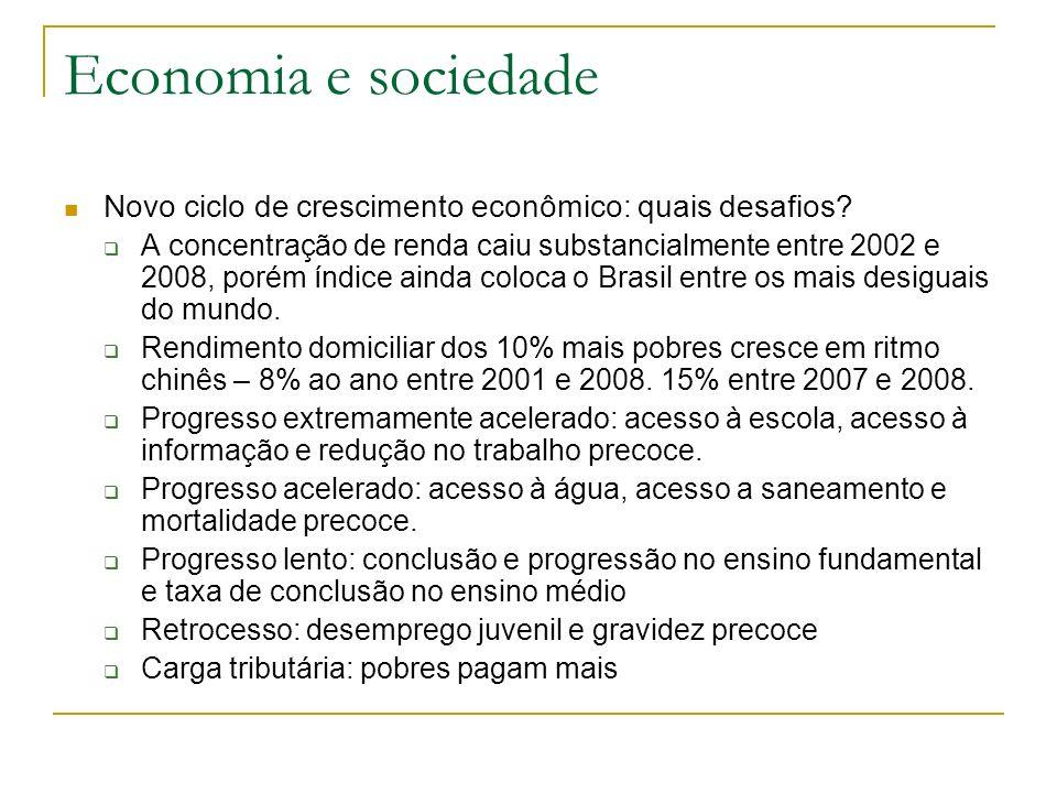 Economia e sociedade Novo ciclo de crescimento econômico: quais desafios? A concentração de renda caiu substancialmente entre 2002 e 2008, porém índic