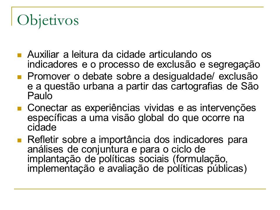 Objetivos Auxiliar a leitura da cidade articulando os indicadores e o processo de exclusão e segregação Promover o debate sobre a desigualdade/ exclus