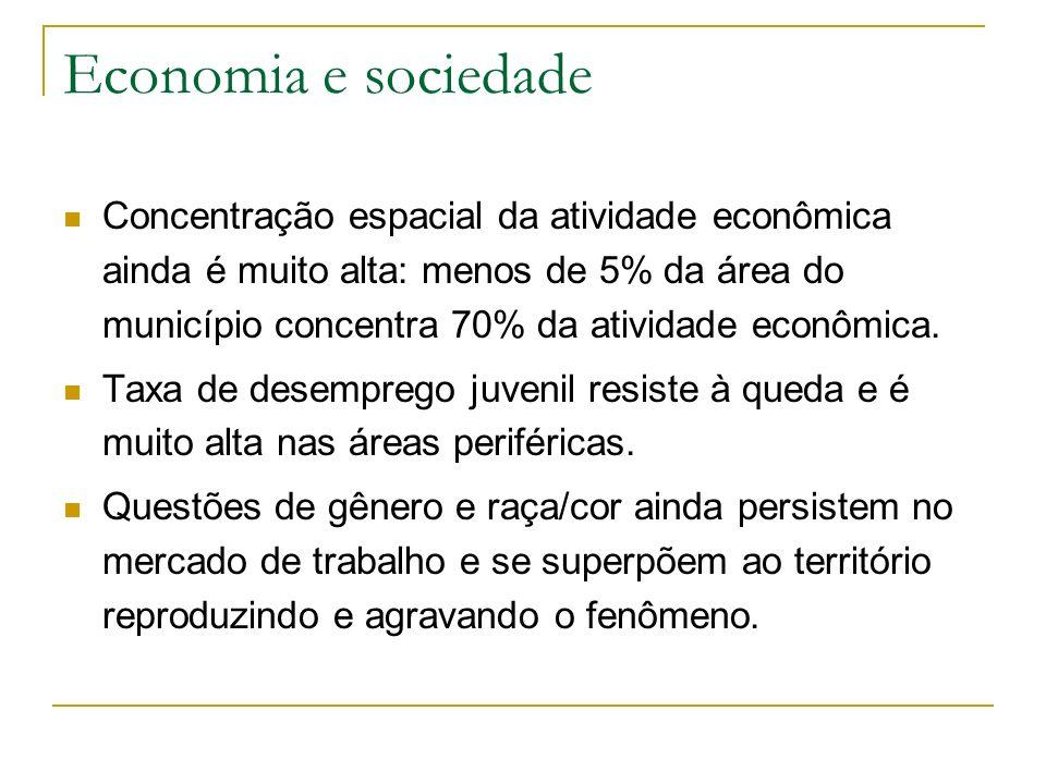 Economia e sociedade Concentração espacial da atividade econômica ainda é muito alta: menos de 5% da área do município concentra 70% da atividade econ