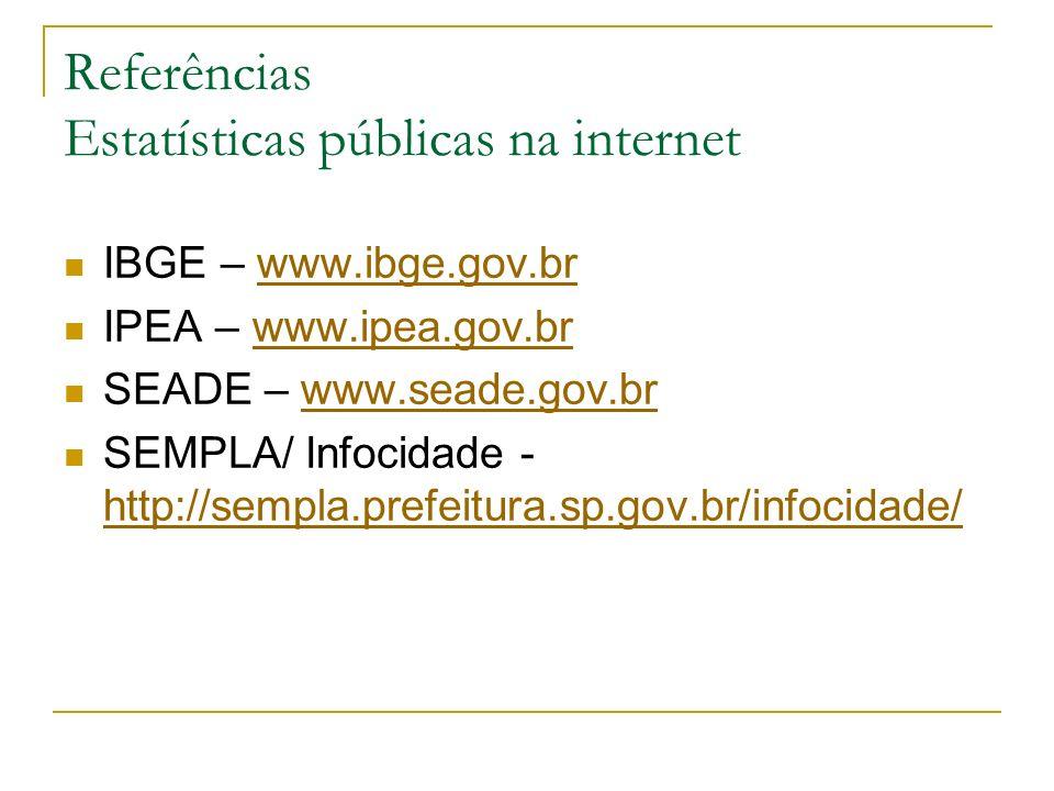 Referências Estatísticas públicas na internet IBGE – www.ibge.gov.brwww.ibge.gov.br IPEA – www.ipea.gov.brwww.ipea.gov.br SEADE – www.seade.gov.brwww.