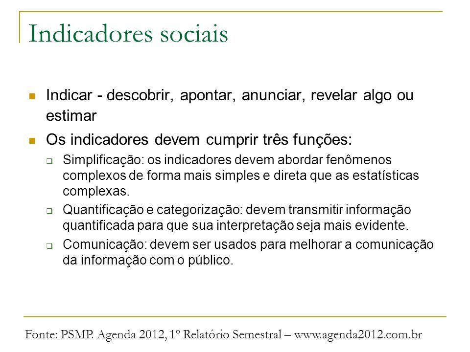 Indicadores sociais Indicar - descobrir, apontar, anunciar, revelar algo ou estimar Os indicadores devem cumprir três funções: Simplificação: os indic