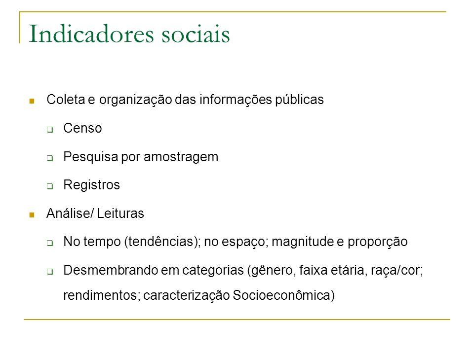 Indicadores sociais Coleta e organização das informações públicas Censo Pesquisa por amostragem Registros Análise/ Leituras No tempo (tendências); no