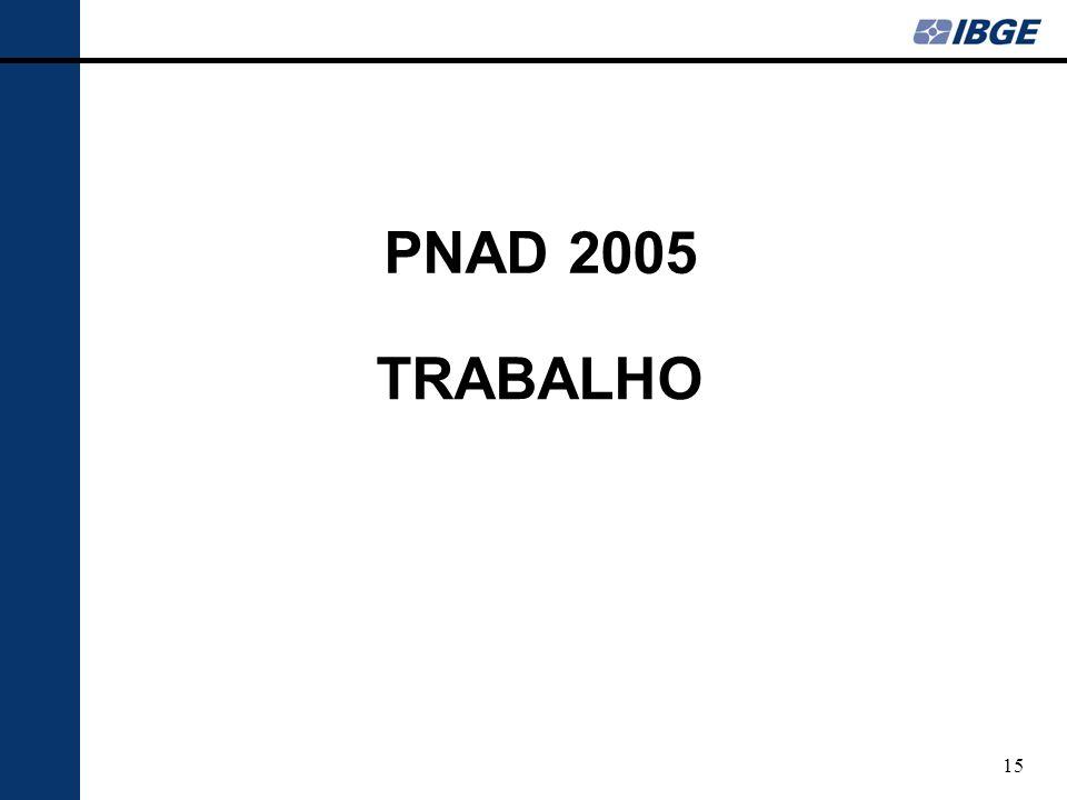 15 TRABALHO PNAD 2005