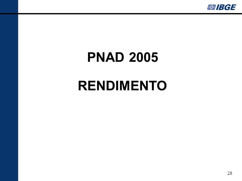 28 RENDIMENTO PNAD 2005