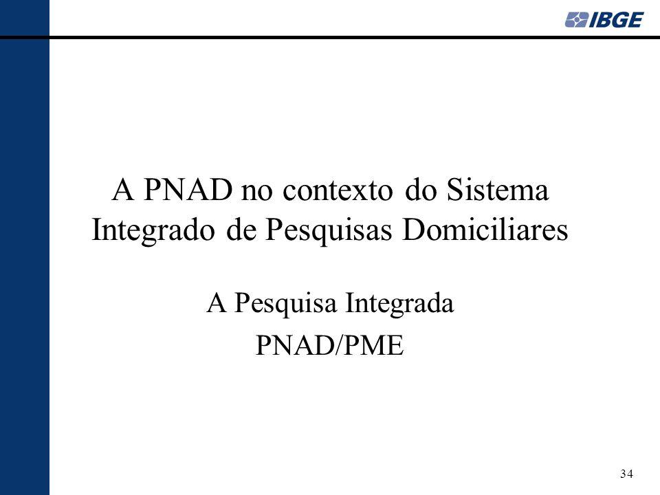 34 A PNAD no contexto do Sistema Integrado de Pesquisas Domiciliares A Pesquisa Integrada PNAD/PME