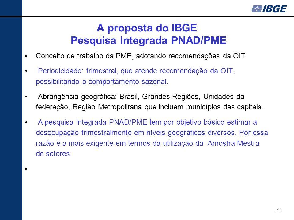 41 A proposta do IBGE Pesquisa Integrada PNAD/PME Conceito de trabalho da PME, adotando recomendações da OIT. Periodicidade: trimestral, que atende re
