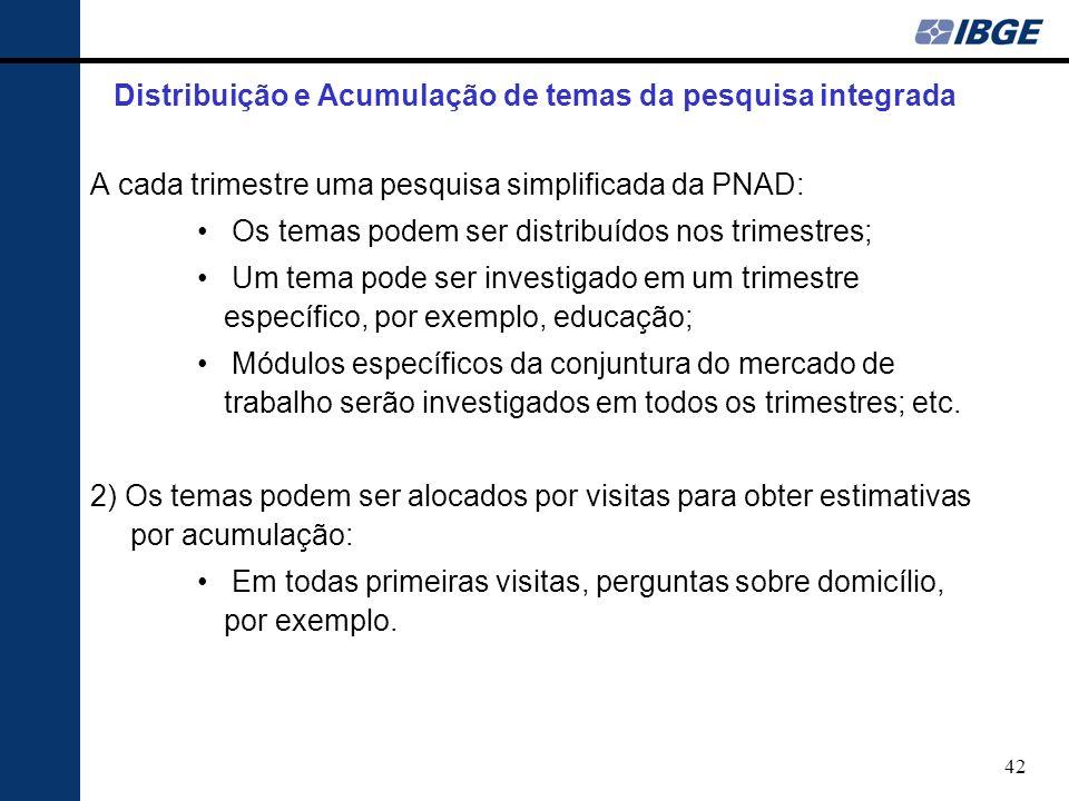42 Distribuição e Acumulação de temas da pesquisa integrada A cada trimestre uma pesquisa simplificada da PNAD: Os temas podem ser distribuídos nos tr