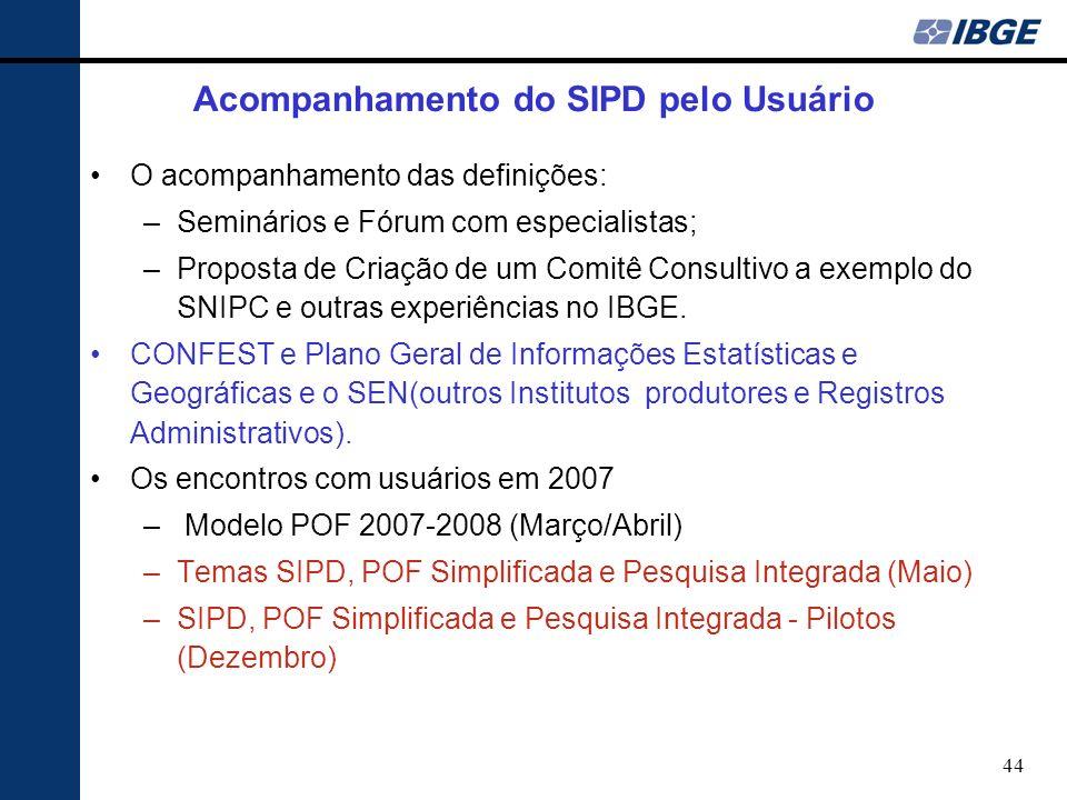 44 Acompanhamento do SIPD pelo Usuário O acompanhamento das definições: –Seminários e Fórum com especialistas; –Proposta de Criação de um Comitê Consultivo a exemplo do SNIPC e outras experiências no IBGE.