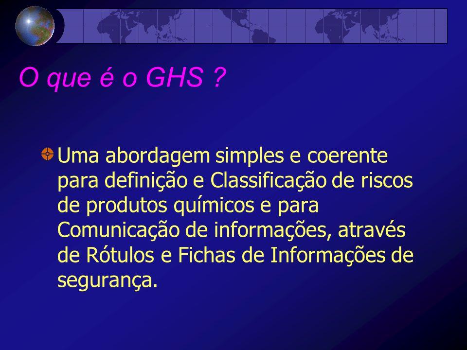 Conclusão O GHS fornecerá a todos os países uma estrutura para Classificar e Rotular produtos químicos.