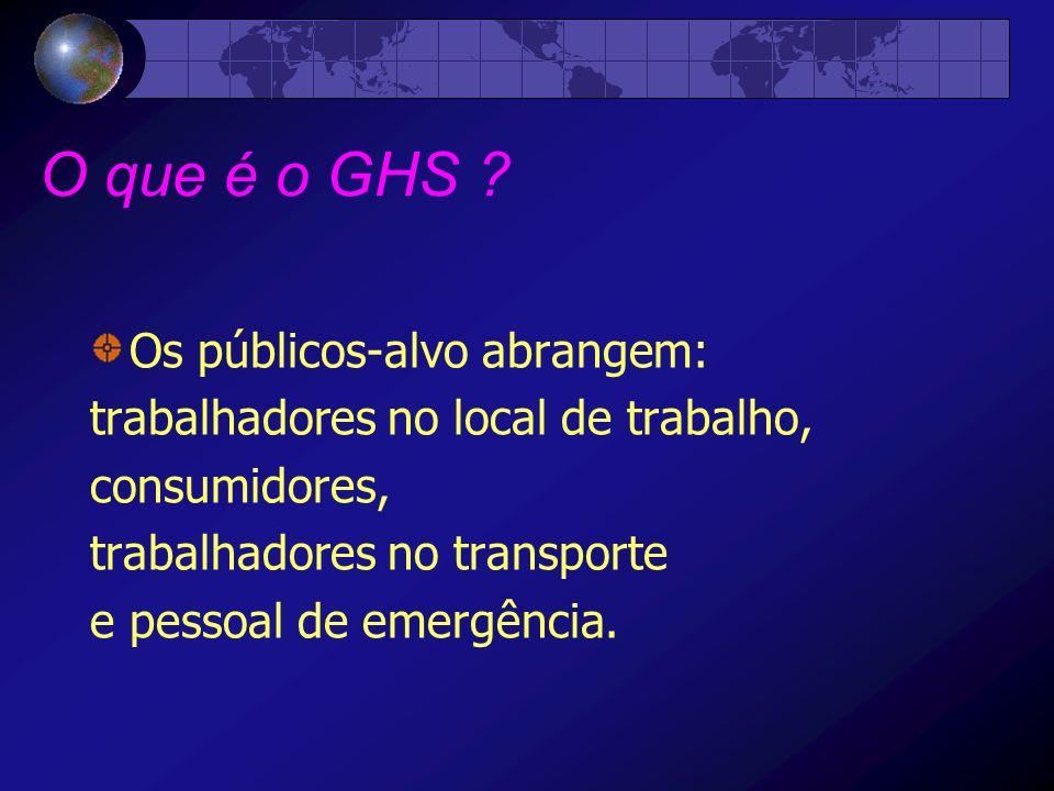 Conclusões, cont.O desenvolvimento do GHS tem sido um processo difícil e de longo prazo.