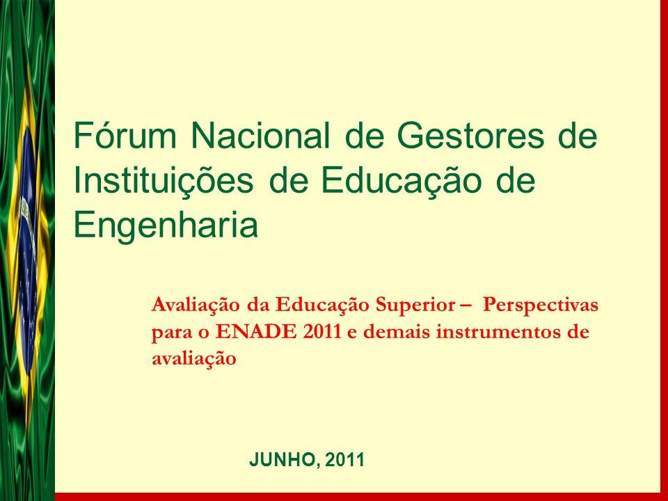 Fórum Nacional de Gestores de Instituições de Educação de Engenharia Avaliação da Educação Superior – Perspectivas para o ENADE 2011 e demais instrume