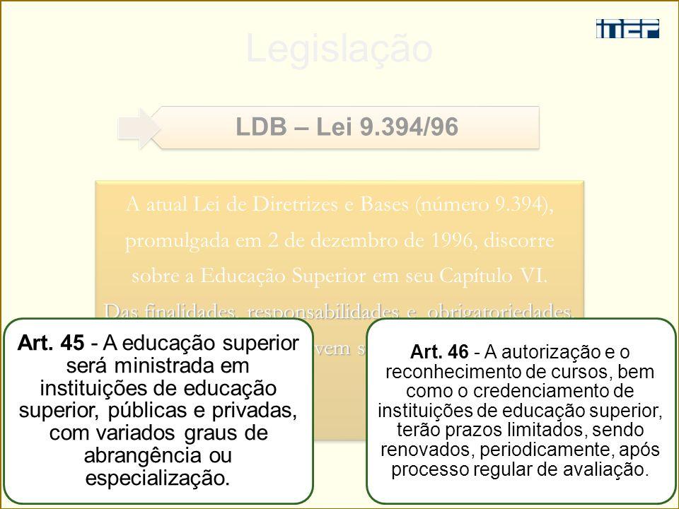 LDB – Lei 9.394/96 Legislação A atual Lei de Diretrizes e Bases (número 9.394), promulgada em 2 de dezembro de 1996, discorre sobre a Educação Superio