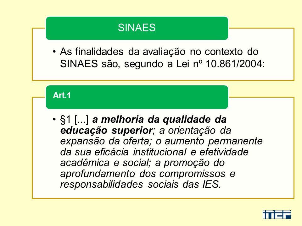 As finalidades da avaliação no contexto do SINAES são, segundo a Lei nº 10.861/2004: SINAES §1 [...] a melhoria da qualidade da educação superior; a o