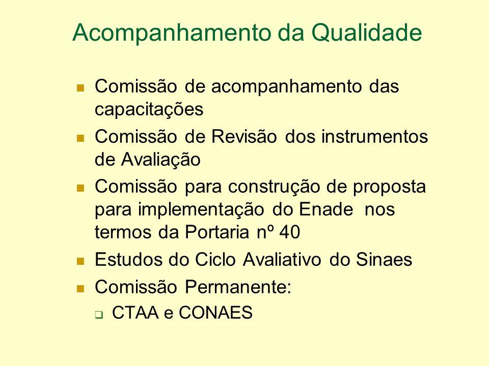 Acompanhamento da Qualidade Comissão de acompanhamento das capacitações Comissão de Revisão dos instrumentos de Avaliação Comissão para construção de