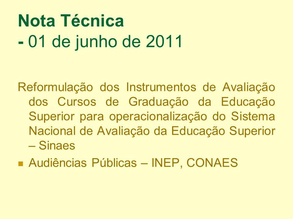 Nota Técnica - 01 de junho de 2011 Reformulação dos Instrumentos de Avaliação dos Cursos de Graduação da Educação Superior para operacionalização do S
